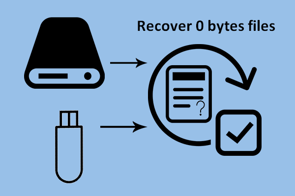 It's Easy To Recover 0 Bytes Files If Only You Have This Tool - MiniTool