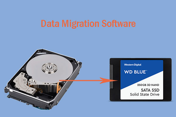 Top 10 Best Data Migration Software: HDD, SSD, and OS Clone