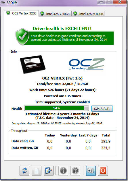 Top 8 Ssd Tools To Check Ssd Health And Performance