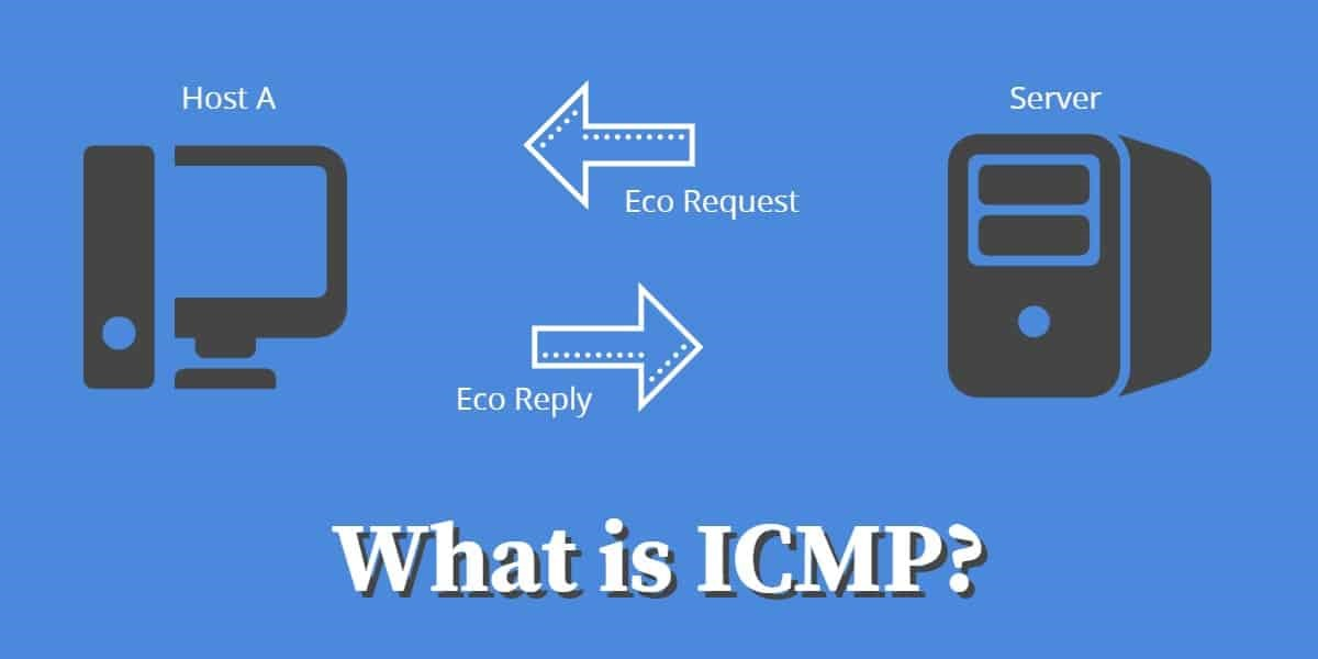ICMP (Internet Control Message Protocol): Definition ...