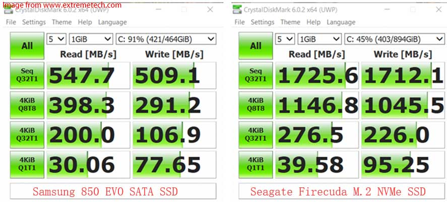 SATA vs  NVMe  Which One Is Your Best Choice? - MiniTool