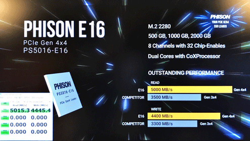 The First Phison PCIe 4 0 Client SSD Controllers Review - MiniTool